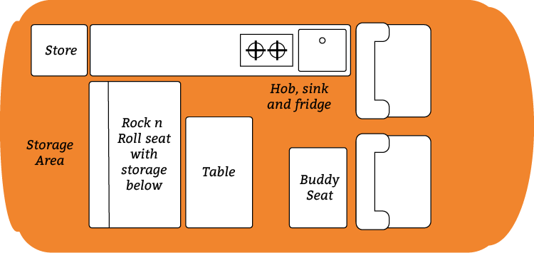 Floor plan of our VW campervan